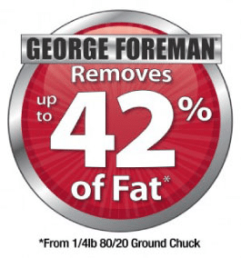 George Forman Review