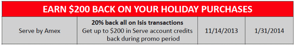 ISIS wallet holiday deals