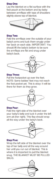 The Miracle Blanket How To Use It
