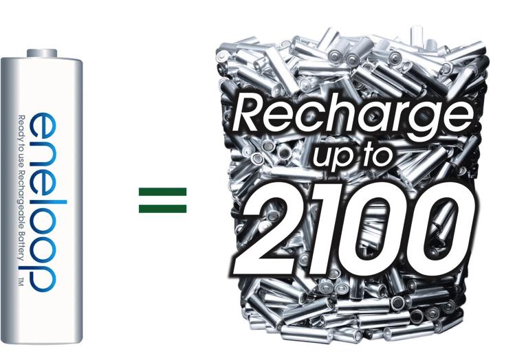 eneloop rechargable batteries + sweepstakes