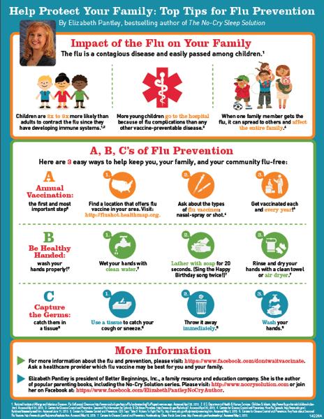 Flu Prevention Tips for Parents