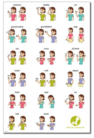 sign language alphabet chart pdf