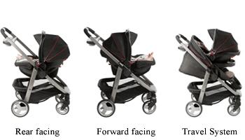 Graco Modes Stroller Infant Stroller