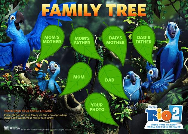 Rio 2 Inspired Family Tree Activity