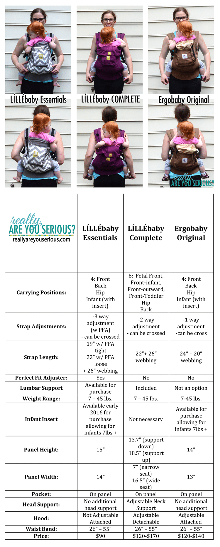 Comparison picture + chart essentials complete ergo
