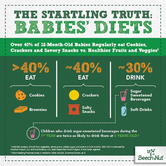 Solid Truth About Babies Diets Infographic v12 3